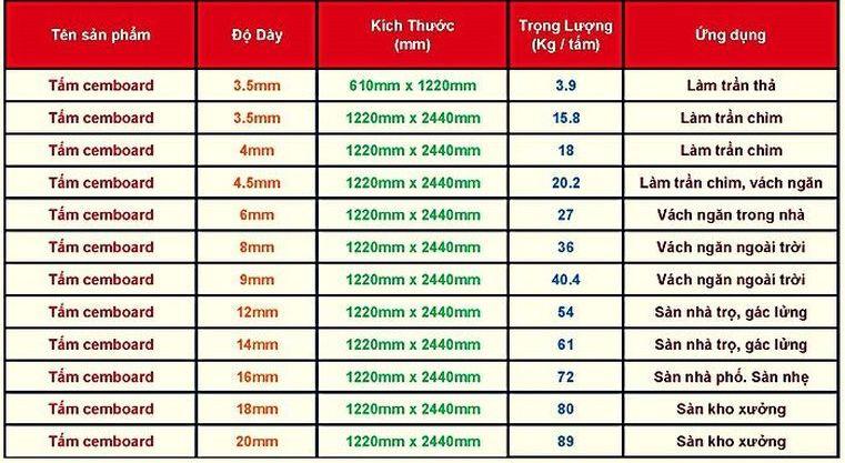 Tấm lót sàn 3d Smartboard Thái Lan