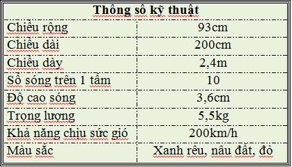 Thông số kỹ thuật Tấm lợp sinh thái Corrubit