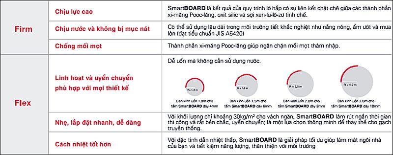 tam-smartboard-scg-171